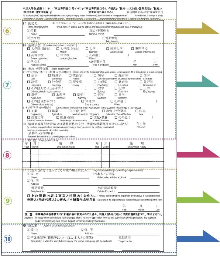 技能ビザ用-在留期間更新許可申請書の書き方や記入例!